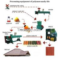 The recycle equipment for manufacture  products