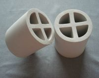 Sell Ceramic Cross Partition Ring