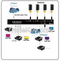 4x4 HDMI/RS232 Matrix switch+over IP extender-Taiwan