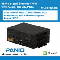 HDbaset hdmi extender with rs232