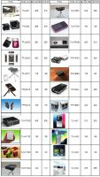 Sell pocket projector