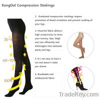Sell: Beauty and Medical Graduated Compression Stockings.