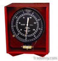 Sell Type 125 AWE Series Indicator