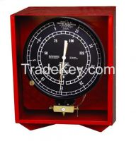 Sell Anchor Type  Weight Indcators
