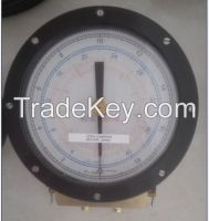 Sell Coiled Tubing Weight Indicators