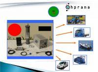 Renewable Energy Generators, Hydrogen Generators ,