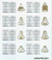 Sell LED lamps 4
