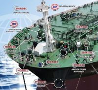 Anchors, Anchor Chains, Deck Fittings, Deck Machineries, Wire Ropes
