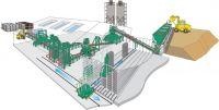 concrete block machine fully-automatic production line