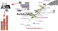clay brick machine simple production line