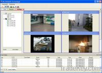 Sell Intelligent Video Surveillance System