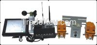 Sell crane safety system