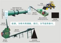 Sell Coal slurry dryer with good quality
