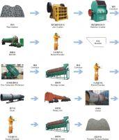 Sell rotary kiln cooler machine