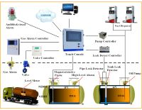 Filling station tank gauge system atg float level switches magnetostrictive liquidometer fuel level sensor