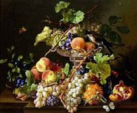 Sell Top Qulity Oil Paintings With Lowest Price