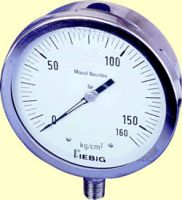 Pressure gauges, Hydraulic Gauges