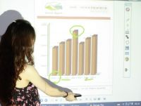 interactive electronic white board- with i-pen and wireless mouse