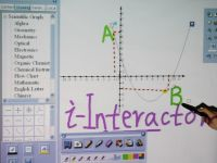 i-Interactor electronic interactive white board