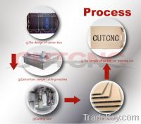 Sell corrugated carton box maker
