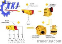 New advantage Stone crushing Production Line with competitive price