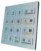 KMY3502A non-Encrypted Metal keypad/PINpad