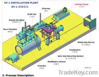Sell Oil Distillation Plant Equipment