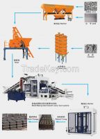 Fully Automatic Block Making Machine Line From A to Z
