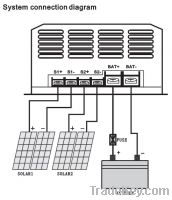 Sell DC96V 50A 60A 80A Solar PV charge controller/Solar battery chargers