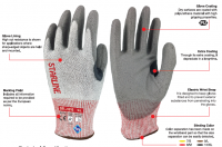 STL-1015 Cut Resistant Gloves