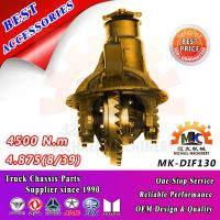 Final Drive Assembly - MK130 Main Reducer Assy for Truck Differential Assy Parts
