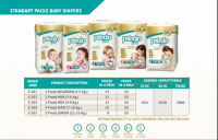 Selling offer for Predo Baby Diapers