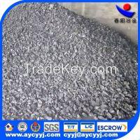 Chinese manufacturer export silicon calcium ferroalloy