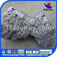 ferrous alloys/ SICa alloy/SiAl alloy/SiBaCa alloy/Si Al Ba Ca ferro alloy