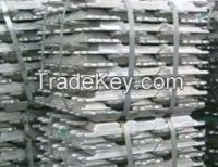 China Professional Manufacturer Aluminium Ingots 99.7%