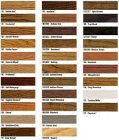 Best Selling solid wood flooring