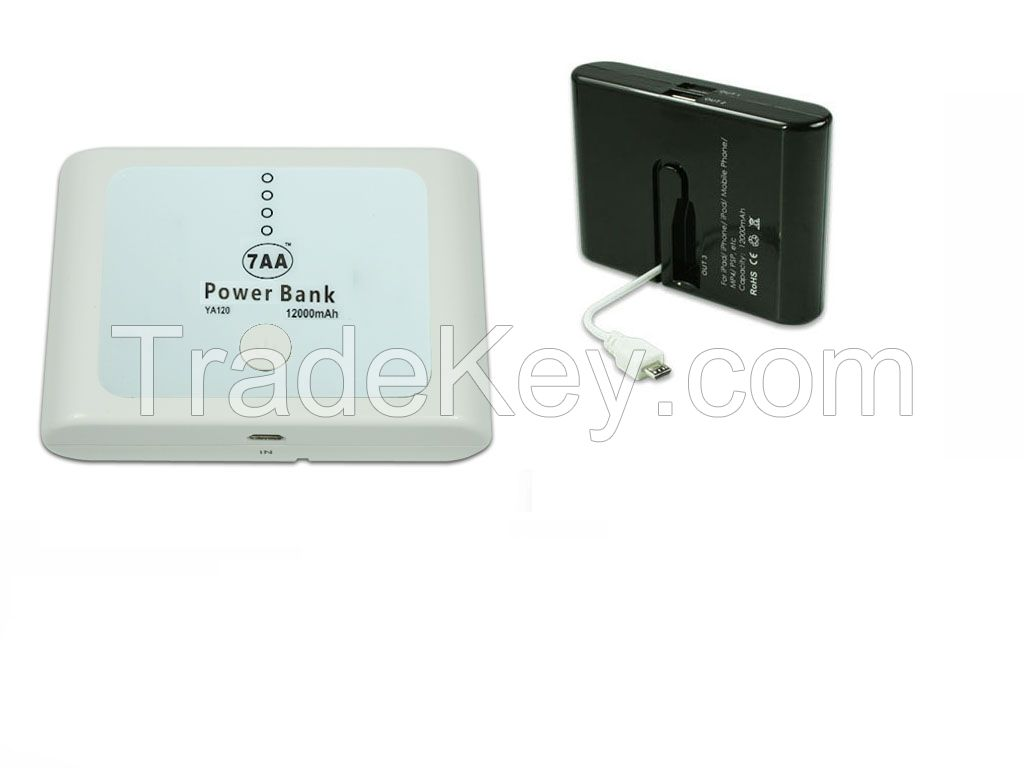 Power bank, Power bank package,Laptop battery,Ac adapter