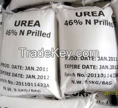 Urea and organic fertilizers