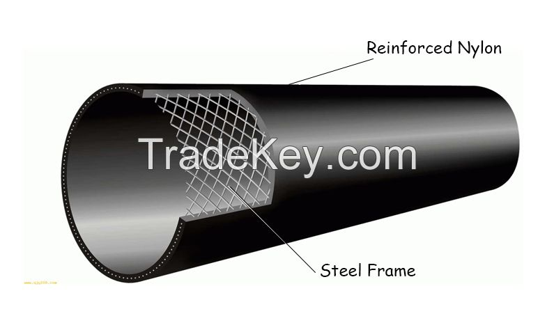 Wear-resisting Steel Frame Reinforced Nylon Pipe