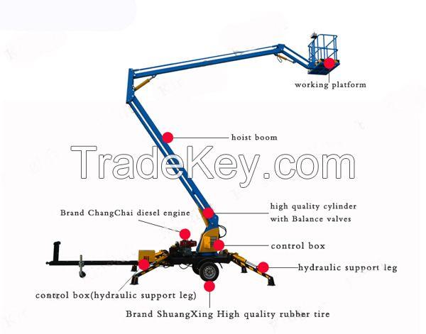 cherry picker aerial platform