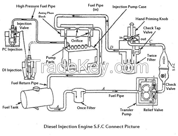 20-60% Fuel gasoline diesel saver catalytic converter for car bus truck ship boiler gas stove