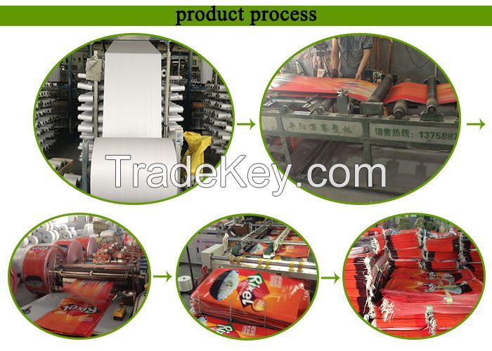 China bopp laminated pp woven bag,rice bags,feed bags, fertilizer bags, any kind of bag