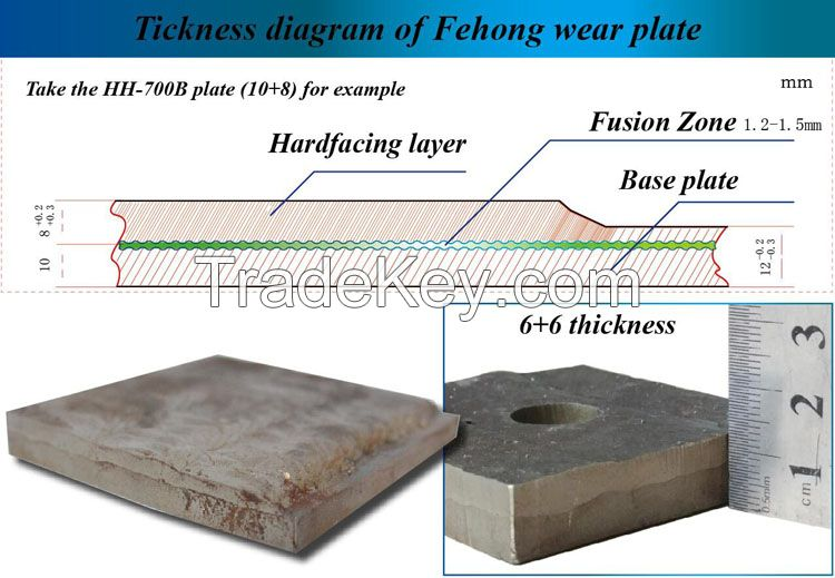 Fehong super wear resistant steel plate with chromium carbide overlay