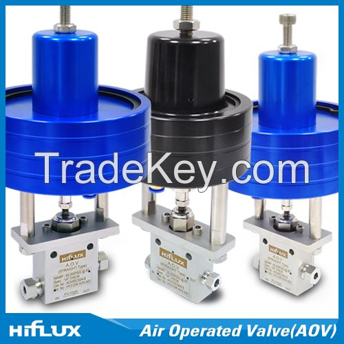[HIFLUX] Air Operated Valve(AOV) - Normal Close / Normal Open