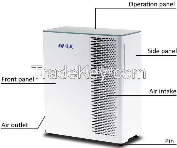 Best Air Purifier with HEPA filter Active Carbon and Ionizer