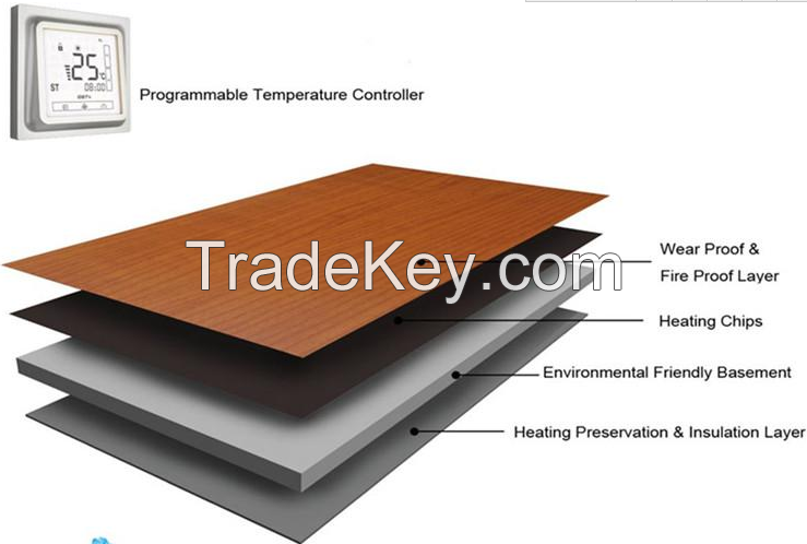 safe and intelligent digital control easy installation heat resistant warm floor