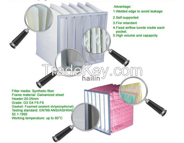 G4 F5 F6 F7 F8 F9 pocket air filter
