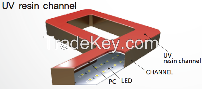 UV resin channel sign