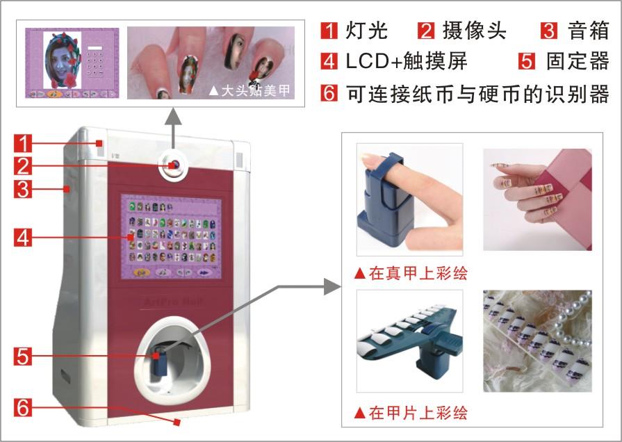 ArtPro Nail printer