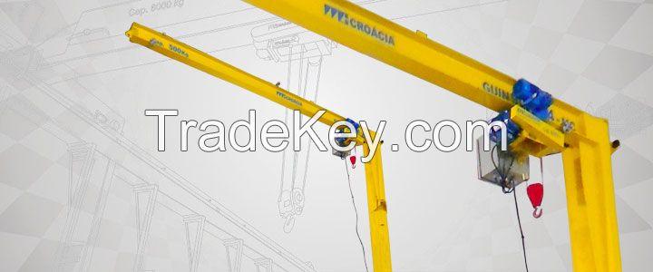 Brazilian Jib Crane Industry
